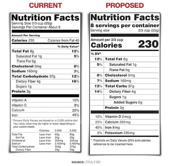 nutritional-labels
